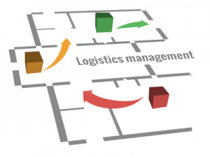 management logistic