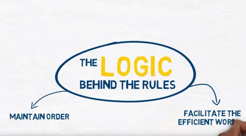 reguli si proceduri